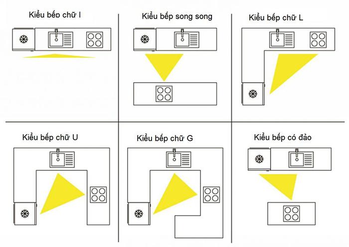 Cách chọn hướng bếp đúng chuẩn theo phong thủy-2
