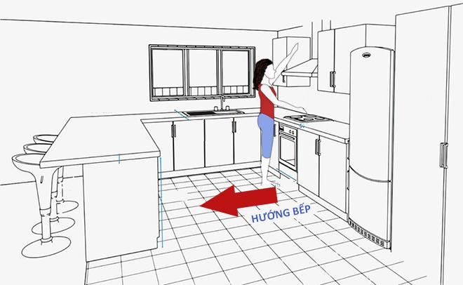 Cách chọn hướng bếp đúng chuẩn theo phong thủy-3