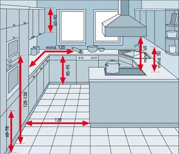 Diện tích phòng bếp đúng chuẩn